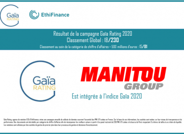 """Manitou Group rated 18th in """"Gaïa Rating Index"""""""